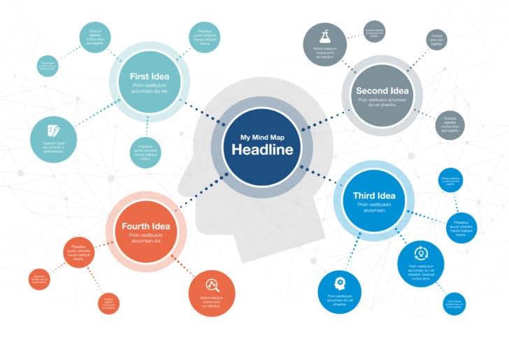 マインドマップでアフィリエイトのお宝キーワードが見つかるブログ設計術&注意点