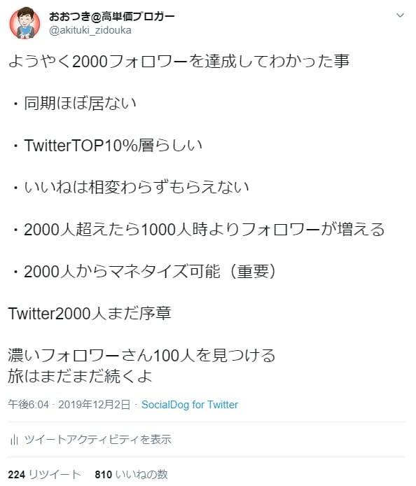 ツイッターのフォロワー2000人達成までにやった5つの手順【誰でもなれる】
